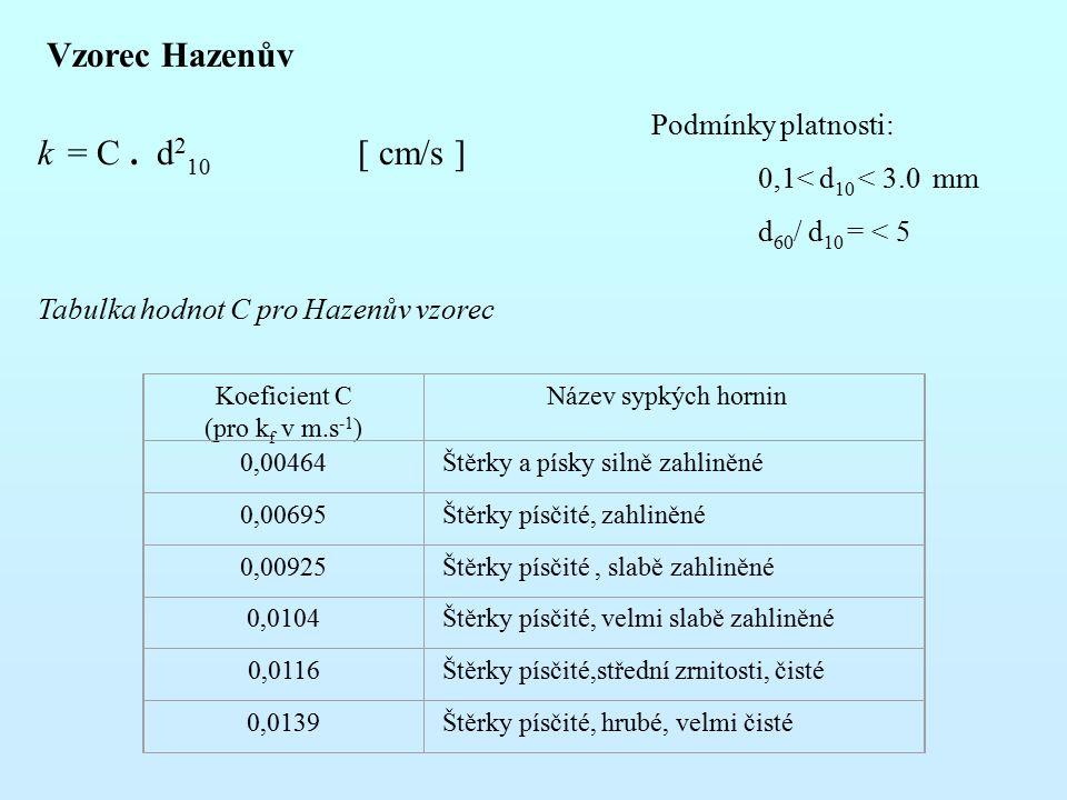 Vzorec Hazenův k = C . d210 [ cm/s ] Podmínky platnosti: